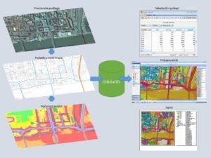 OrbitaGIS - Prikazovanje in analiza prostorskih podatkov